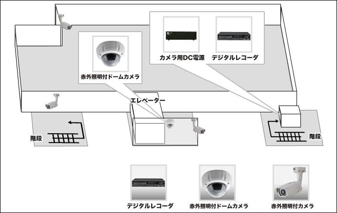 【賃貸マンション】24時間常時監視カメラシステムの防犯設備導入図面