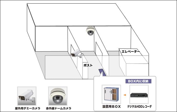 【賃貸マンション】24時間録画監視カメラシステムの防犯設備導入図面