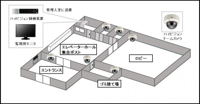 【賃貸マンション】ハイビジョン防犯カメラシステムの防犯設備導入図面