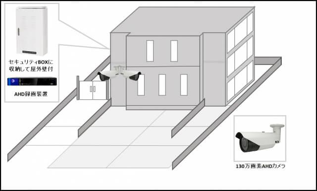 【賃貸アパート】防犯カメラシステム(屋外収納)の防犯設備導入図面