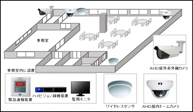 【介護福祉施設】徘徊防止センサーシステムの防犯設備導入図面