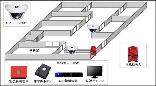 【病院】非常押ボタン通報システムの防犯設備導入図面