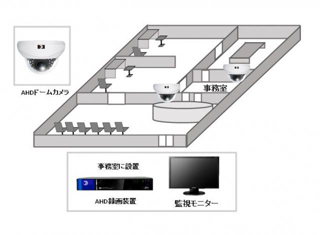 【皮膚科クリニック】高画質フルHD防犯カメラの防犯設備導入図面