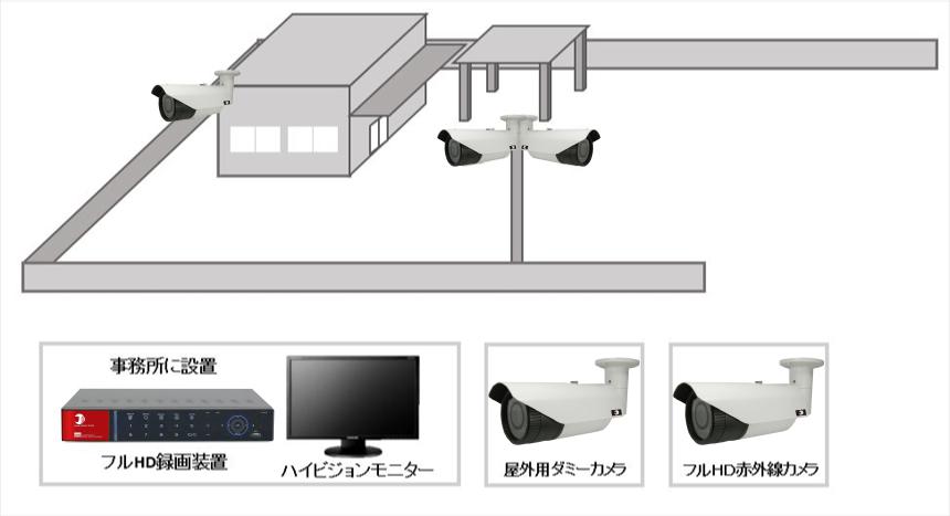 【車両製造販売会社】屋外HD防犯カメラシステムの防犯設備導入図面