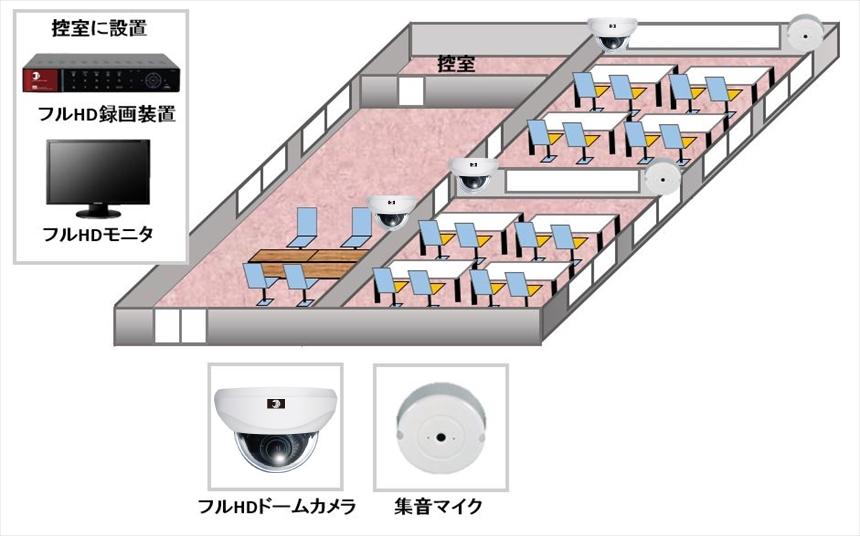 【英会話教室】音声付ハイビジョン遠隔監視の防犯設備導入図面