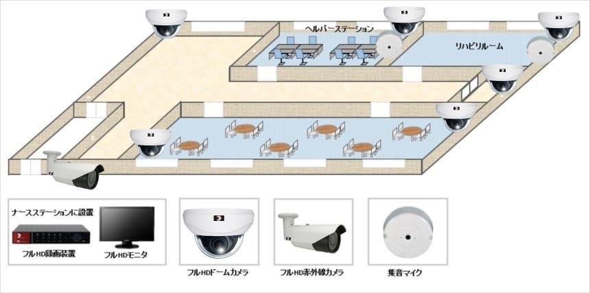 【介護付き有料老人ホーム】フルHD施設監視システムの防犯設備導入図面