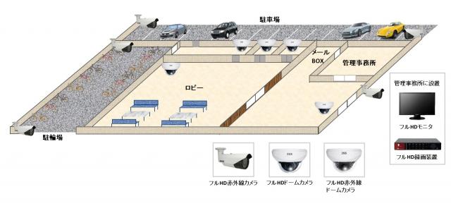 【分譲マンション】防犯カメラシステム総入れ替えの防犯設備導入図面