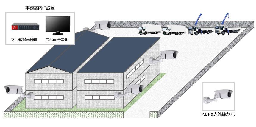 【金属加工工場】屋外用高画質防犯カメラシステムの防犯設備導入図面