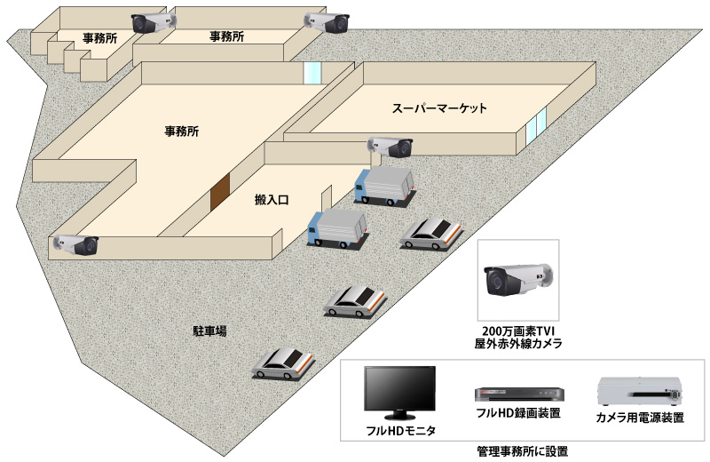【事務所・駐車場】屋外ハイビジョン防犯カメラシステムの防犯設備導入図面