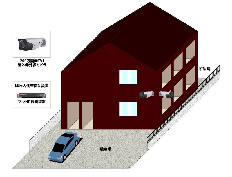 【賃貸アパート】遠隔監視防犯カメラシステムの防犯設備導入図面