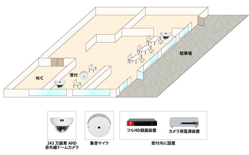 【ネイルサロン】店舗マネジメント音声付遠隔監視システムの防犯設備設置図面