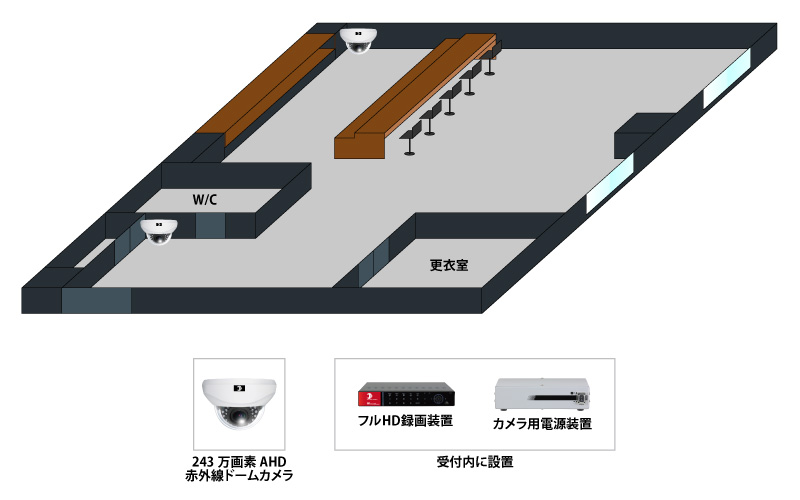 【Bar】店舗マネジメント遠隔監視カメラの防犯設備設置図面