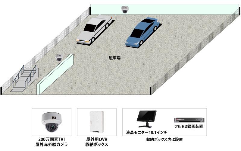 【アパート】高画質屋外用遠隔監視システムの防犯設備導入図面