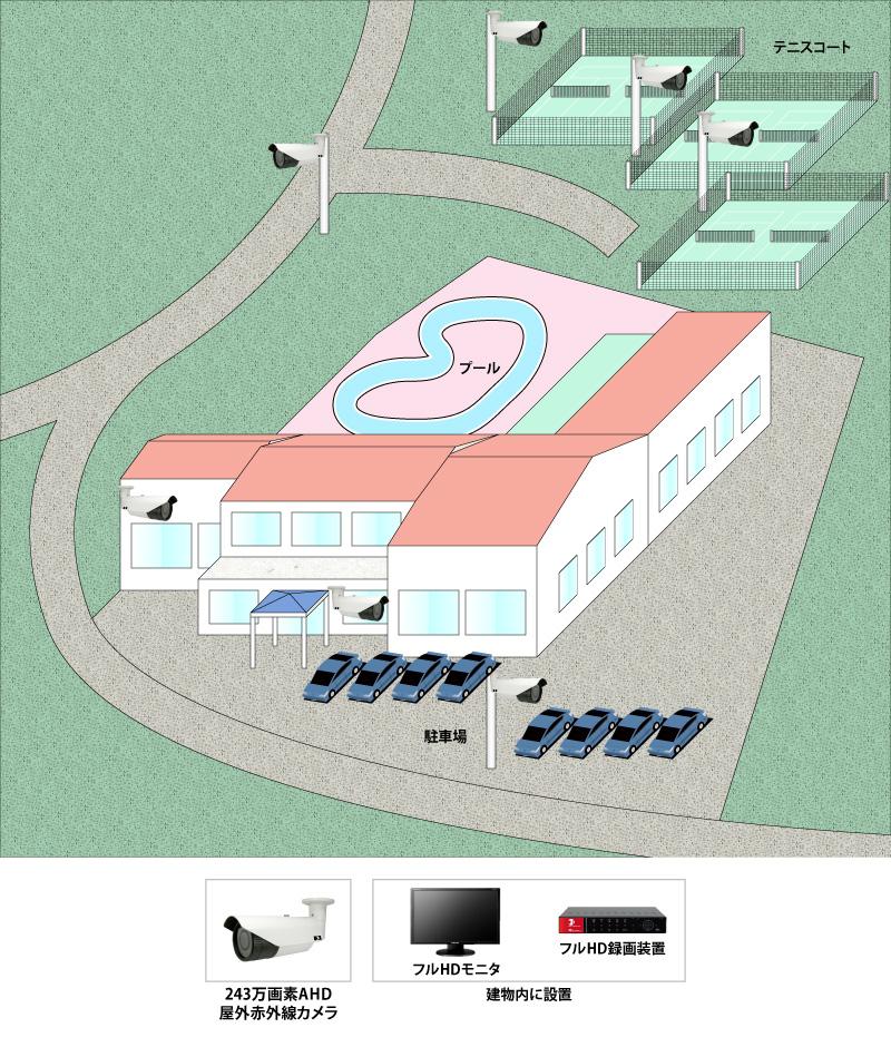 【宿泊施設】屋外赤外線高画質監視システムの防犯設備設置図面