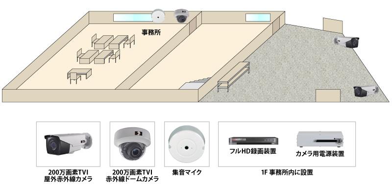 【事務所・車庫】高画質赤外線監視システムの防犯設備導入図面