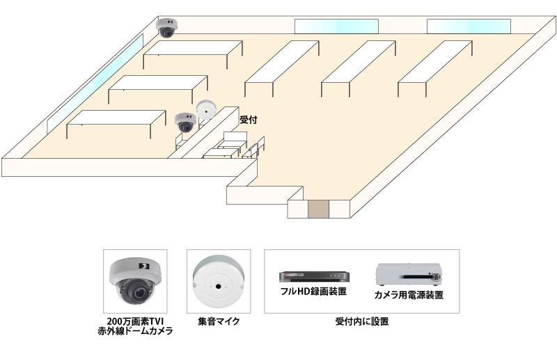 【エステサロン】店舗高画質監視システムの防犯設備導入図面