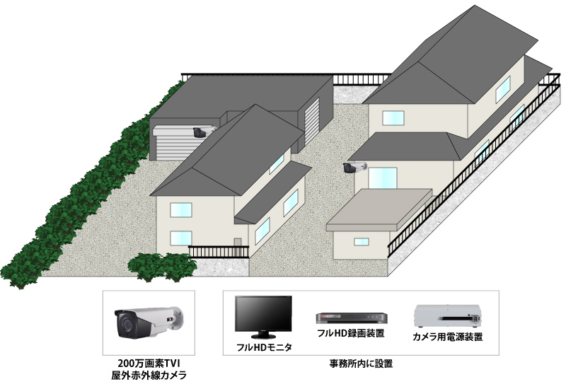 【事務所・自宅】屋外赤外線防犯カメラシステムの防犯設備導入図面