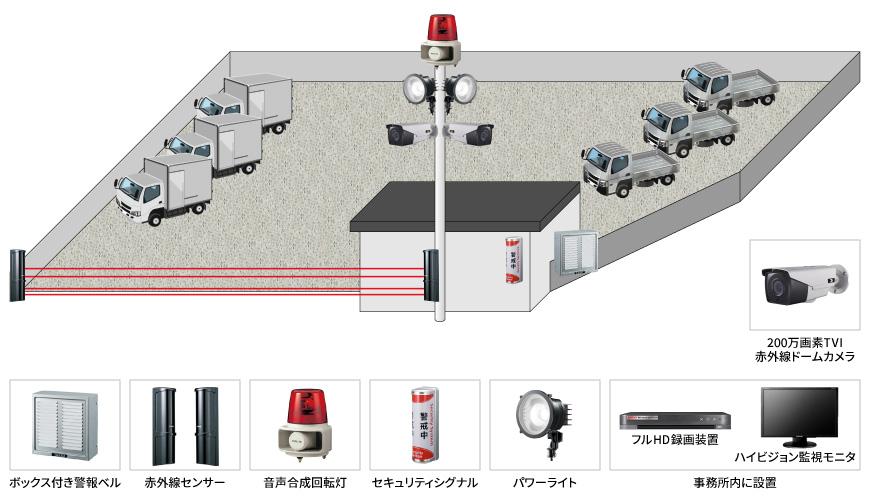 【運送会社】防犯カメラ・遠隔監視セキュリティシステムの防犯設備導入図面