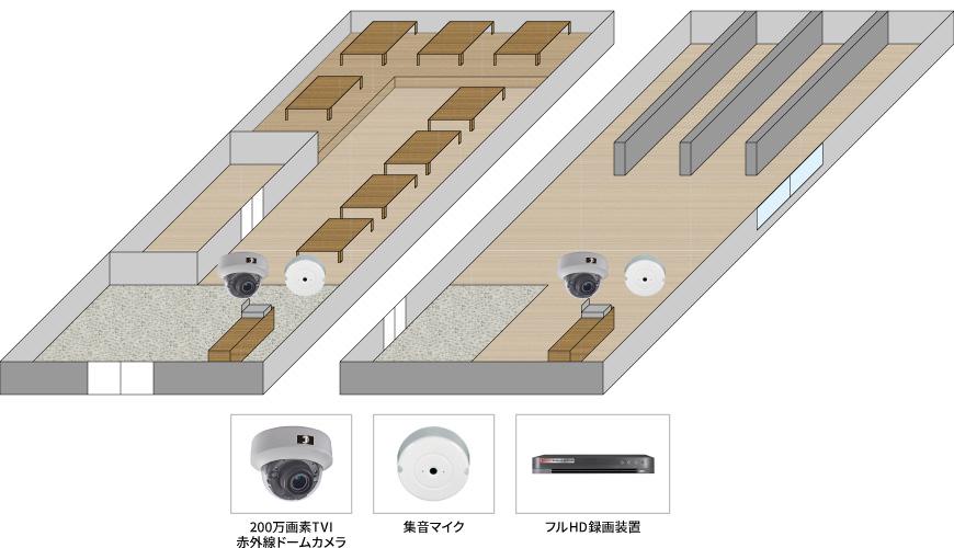 【日帰り温泉】フルHD監視カメラシステムの防犯設備導入図面