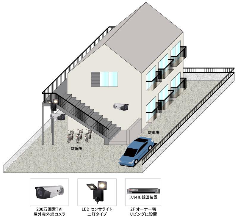 【アパート】屋外赤外線フルHD監視システムの防犯設備導入図面