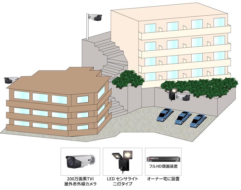 【マンション】屋外赤外線フルHD監視システムの防犯設備導入図面