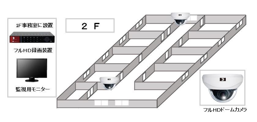 【老人ホーム】200万画素高画質モニタリングシステムの防犯設備導入図面