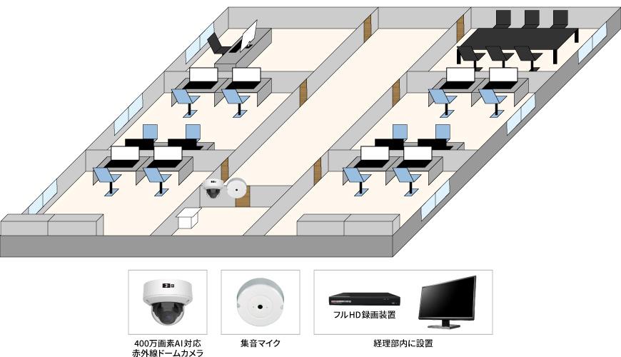 【オフィス】人物検出AIカメラシステムの防犯設備導入図面
