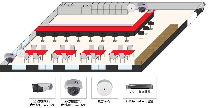 【ラーメン店】屋内・屋外遠隔監視カメラシステムの防犯設備導入図面