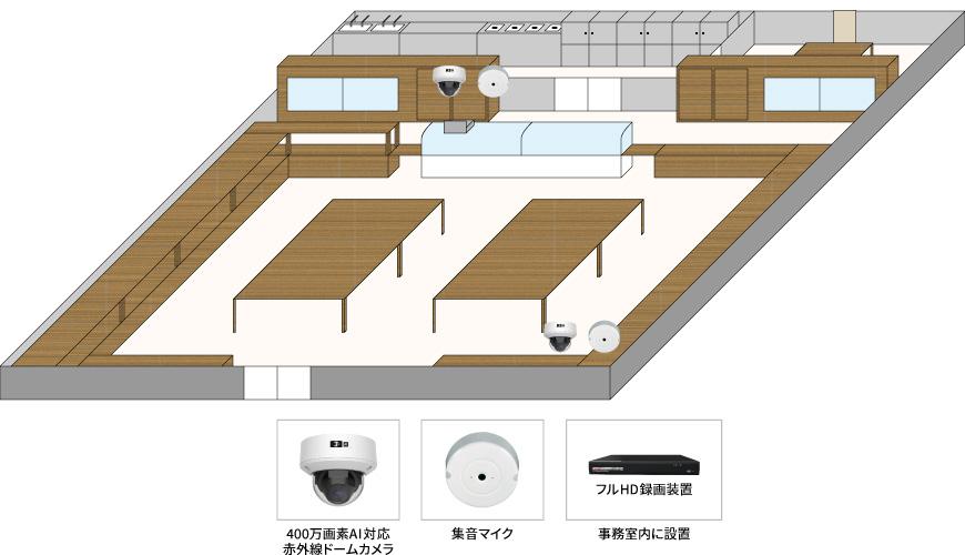 【パン屋】不正対策AI監視カメラシステムの防犯設備導入図面