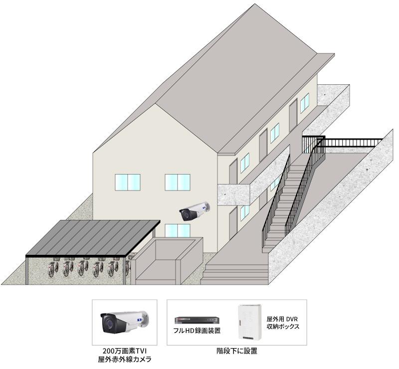 【アパート】ゴミ不法投棄対策遠隔監視システムの防犯設備導入図面