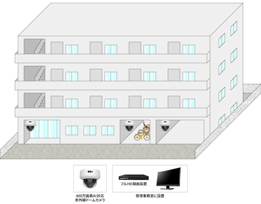 【マンション】不審者侵対策AIカメラシステムの防犯設備導入図面