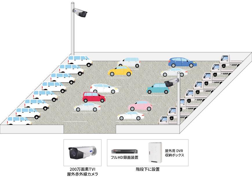 【駐車場】車両盗難防止対策遠隔監視カメラシステムの防犯設備導入図面