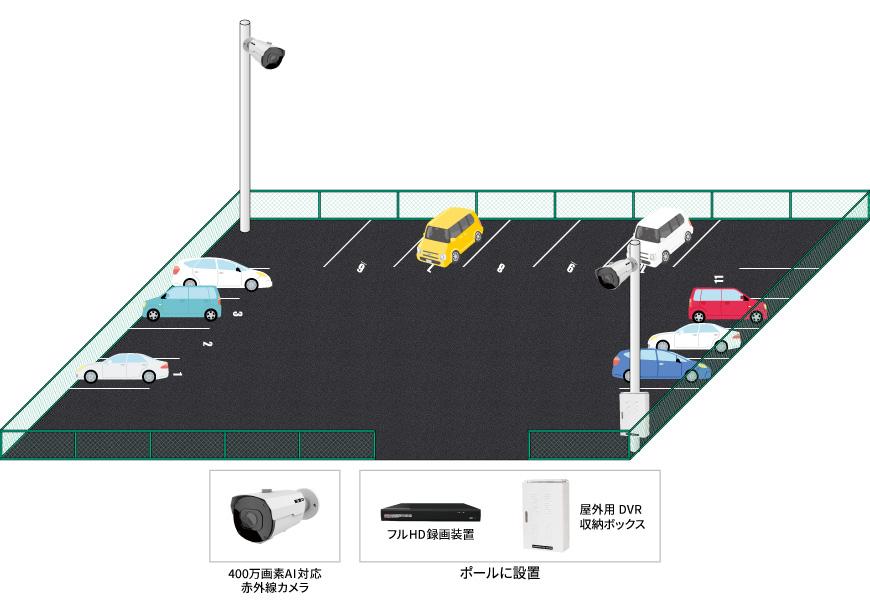 【月極駐車場】違反駐車防止対策AIカメラシステムの防犯設備導入図面