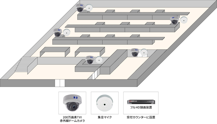 【製造工場】製造ライン遠隔監視システムの防犯設備導入図面