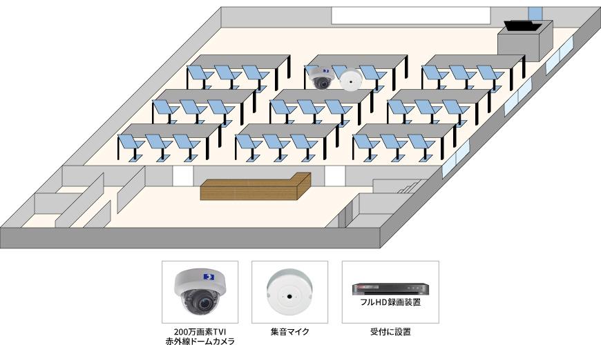【セミナー会場】遠隔ライブ配信カメラシステムの防犯設備設置図面