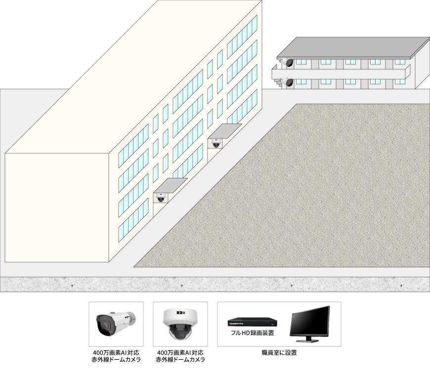 【高校】屋外出入監視AI対応赤外線カメラシステムの防犯設備導入図面