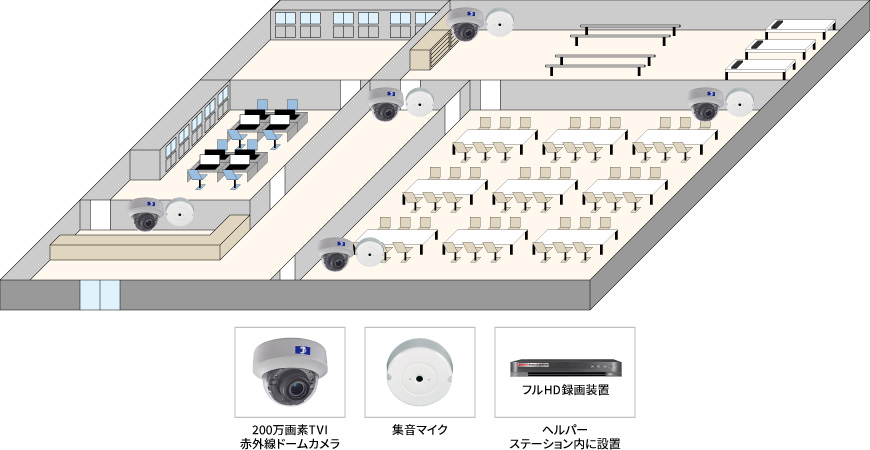 【デイサービス】施設内遠隔監視カメラシステムの防犯設備設置図面