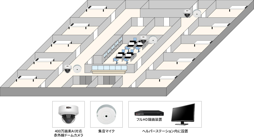 【老人ホーム】入居者安全対策AIカメラシステムの防犯設備導入図面