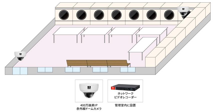 【コインランドリー】遠隔監視IPカメラシステムの防犯設備導入図面