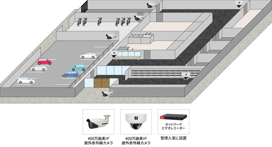 【分譲マンション】高画質ネットワークカメラシステムの防犯設備導入図面