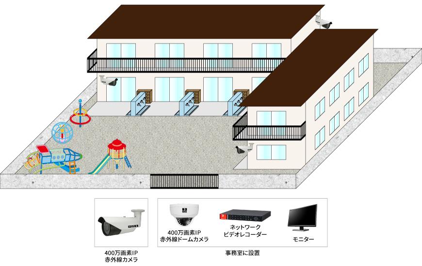 【保育施設】高画質ネットワークカメラシステムの防犯設備導入図面
