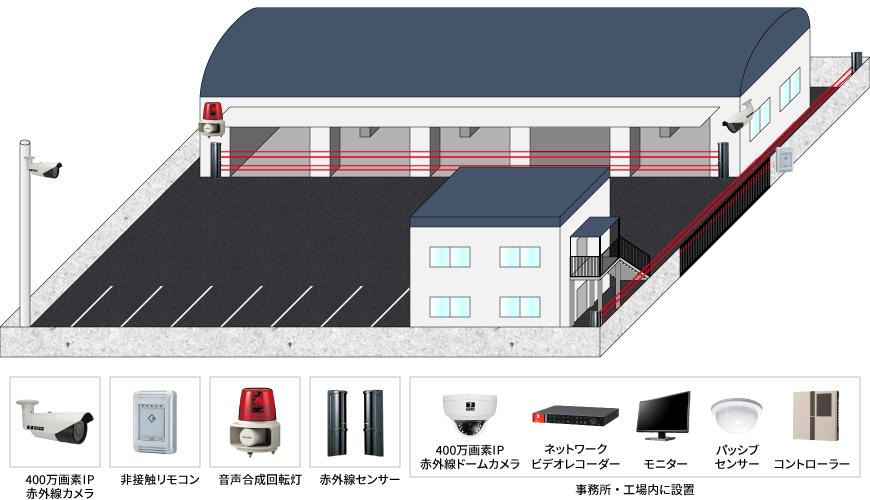 【運送会社倉庫】遠隔監視IPカメラシステムの防犯設備導入図面