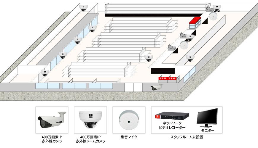 【コンビニ】400万画素長時間録画IPカメラシステムの防犯設備導入図面