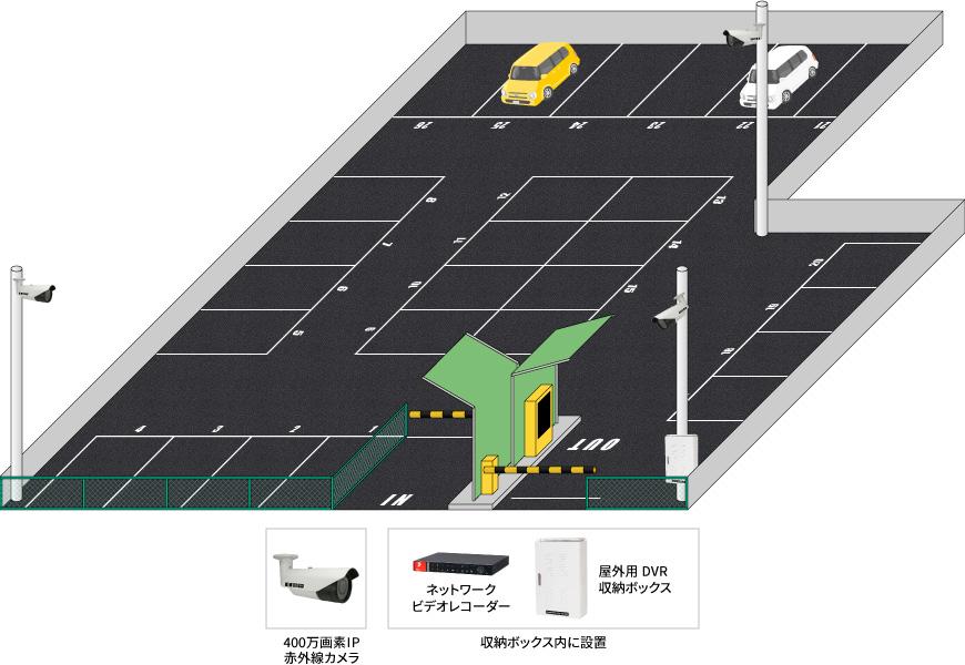 【コインパーキング】遠隔監視ネットワークカメラシステムの防犯設備導入図面