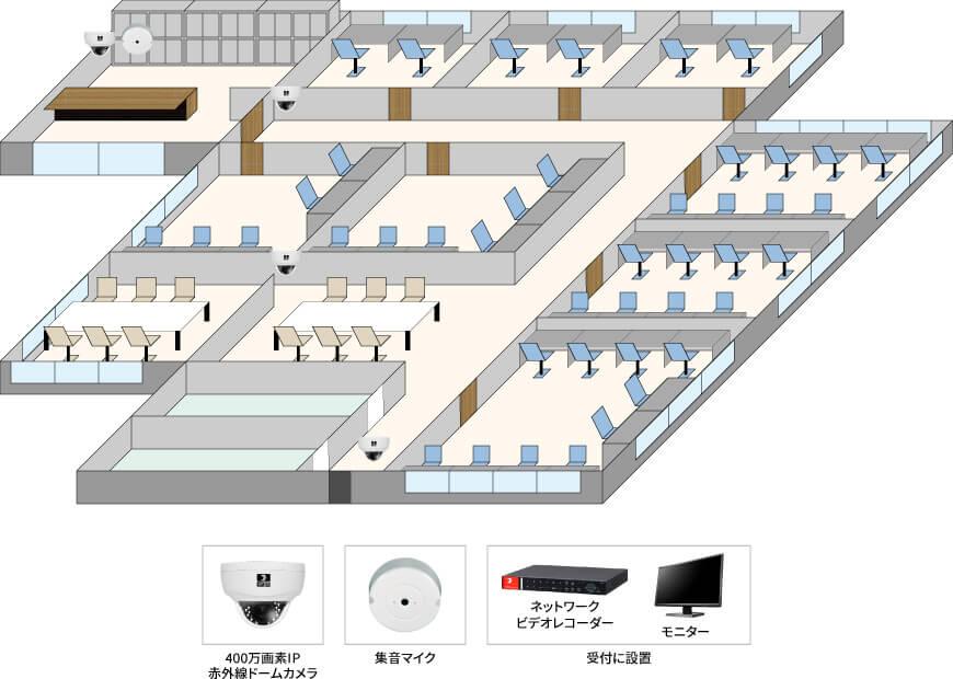 【レンタルオフィス】遠隔監視IPカメラシステムの防犯設備導入図面