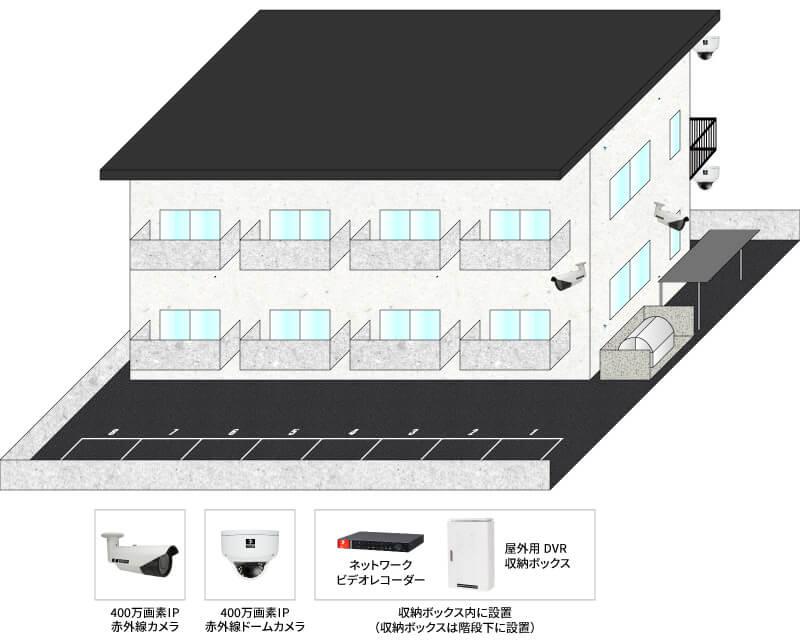 【賃貸アパート】400万画素ネットワークカメラシステムの防犯設備導入図面