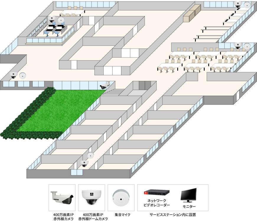 【介護入居施設】高画質ネットワークカメラシステムの防犯設備導入図面