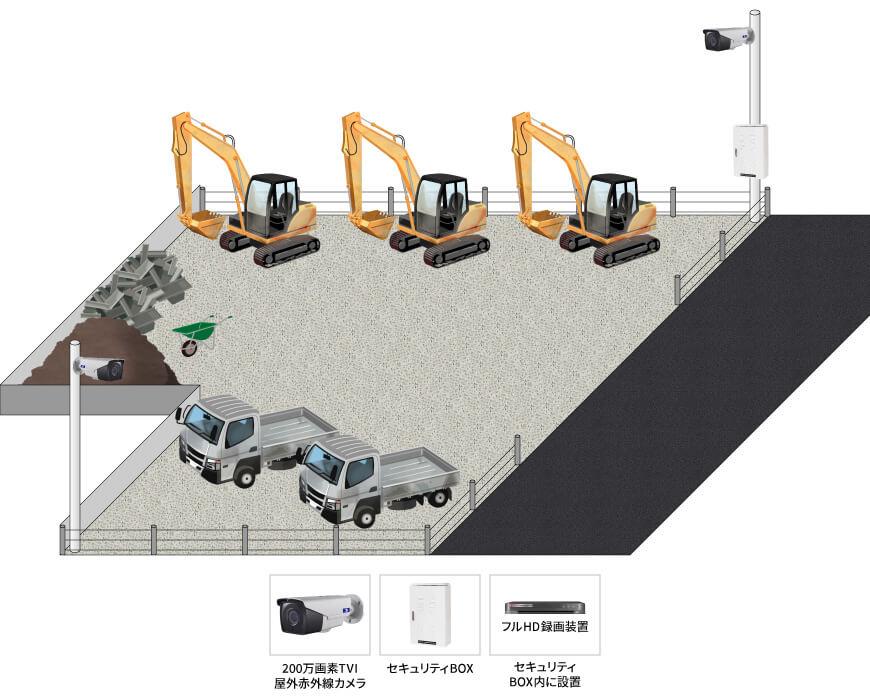 【建設業】ネット回線不要遠隔監視カメラシステムの防犯設備導入図面