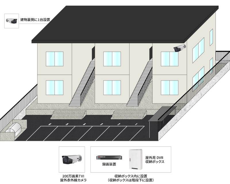 【賃貸アパート】フルHD遠隔監視カメラシステムの防犯設備導入図面