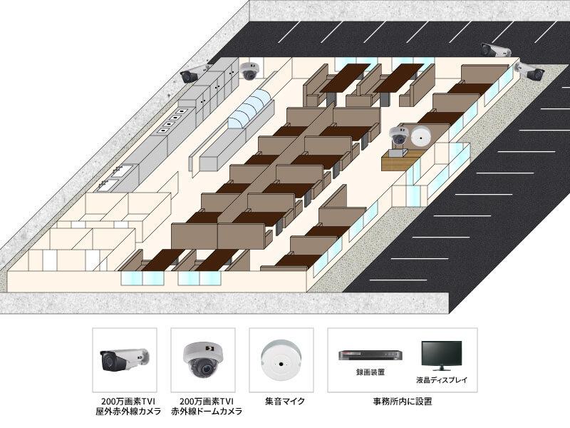 【飲食店】屋内・屋外赤外線対応カメラシステムの防犯設備導入図面